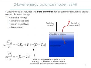 2-layer energy balance model